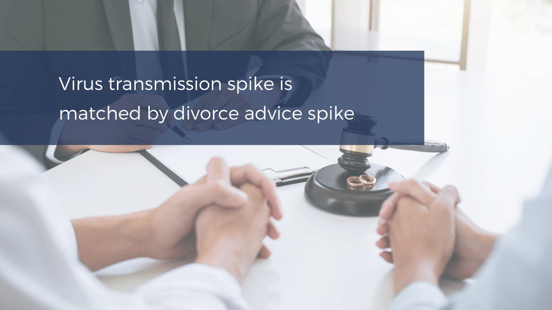 COVID-19 spike matched by divorce advice spike